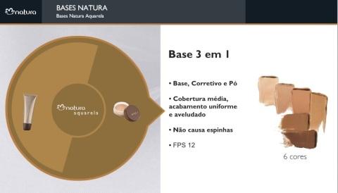 Carolina do Valle Bertilicia Consultora Natura Pronta Entrega Ilhéus Bahia Brasil NATURA AQUARELA BASE 3 EM 1