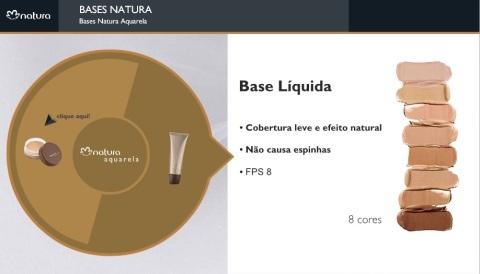 Carolina do Valle Bertilicia Consultora Natura Pronta Entrega Ilhéus Bahia Brasil NATURA AQUARELA BASE LÍQUIDA
