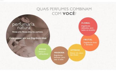 Rede Natura Espaço Carolina do Valle Promoções de 24.02 a 02.03